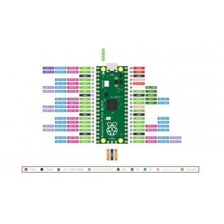 Raspberry Pi Pico - RP2040 ARM Cortex M0+