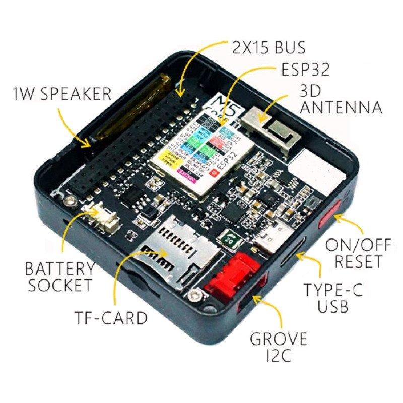 Poszczególne elementy urządzenia zaznaczone na płytce modułu.
