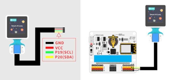 Schemat podłączenia Smart AI Lens do płytki Micro: IoT