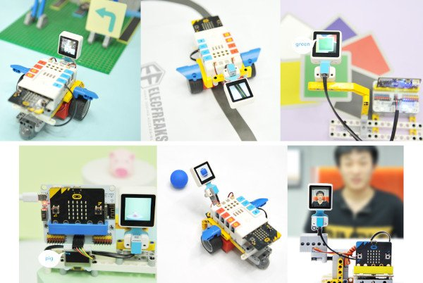 Możliwe zastosowanie Smart AI Lens kit