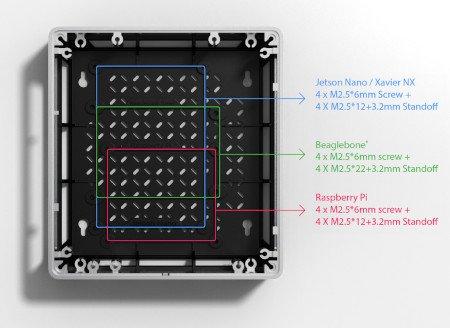 Rozstaw otworów dla poszczególnych minikomputerów.